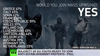 Rebel spirit  Majority of EU youth ready to join mass uprising – poll