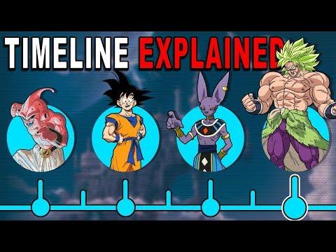 The Main Dragon Ball Timeline EXPLAINED!