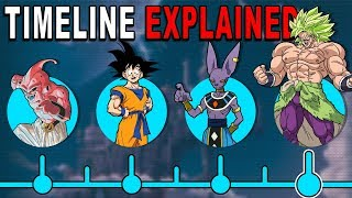 The Main Dragon Ball Timeline EXPLAINED!