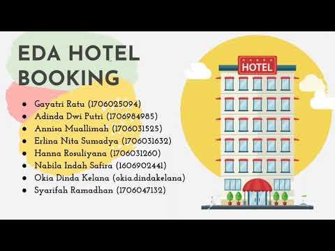 EDA (Exploratory Data Analysis) of Hotel Booking Demand Dataset