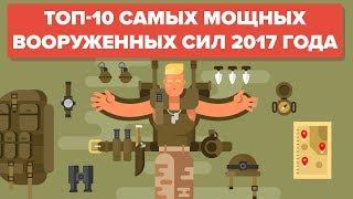 Топ-10 самых мощных вооруженных сил в 2017 году - Вооруженные силы / Сравнение армий