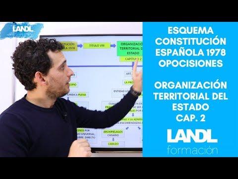 Esquema constitución española 1978 oposiciones organización territorial del estado título 8 cap 2