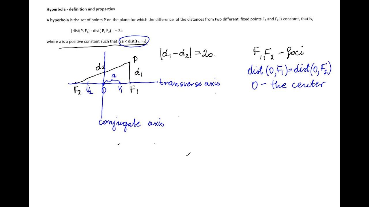 worksheet Properties Definition hyperbola definition and properties youtube properties