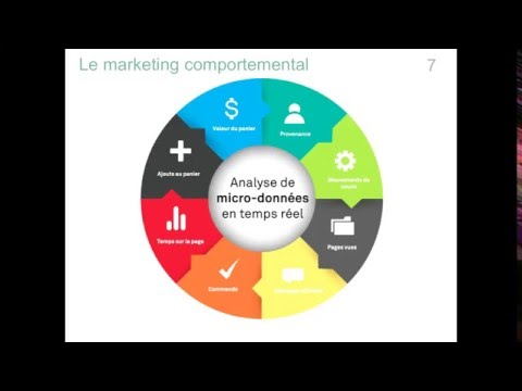 Formaouest Academy - Webinar #2 : Marketing comportemental - mQment