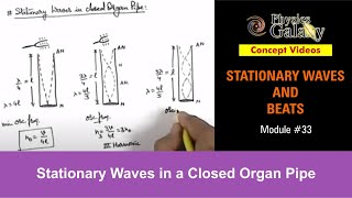 33. Physics | Stationary Waves And Beats | Stationary Waves in a Closed Organ Pipe | by Ashish Arora