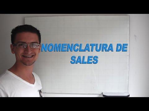 Nomenclatura inorgánica: Sales