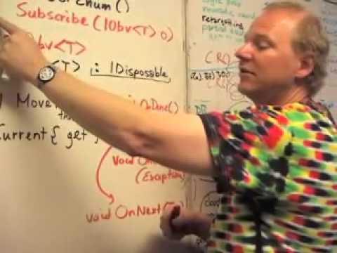 Expert to Expert: Brian Beckman and Erik Meijer - Inside the .NET Reactive Framework (Rx)