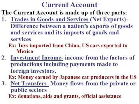 Balance of Payments (Current and Capital Accounts)