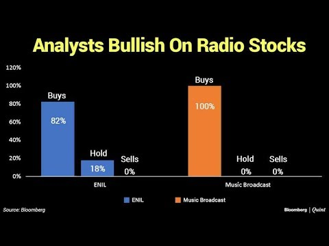 Chart Of The Day: Why Analysts Are Bullish On Radio Stocks