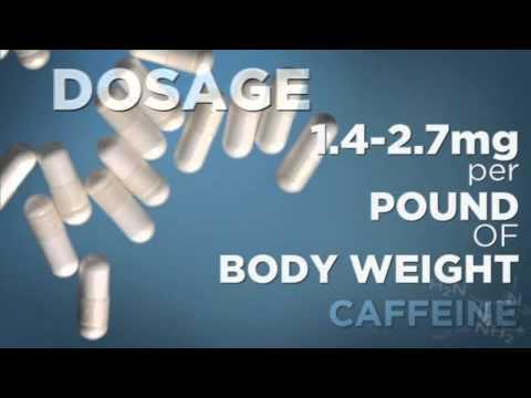 Bodybuilding.com Guide to Caffeine