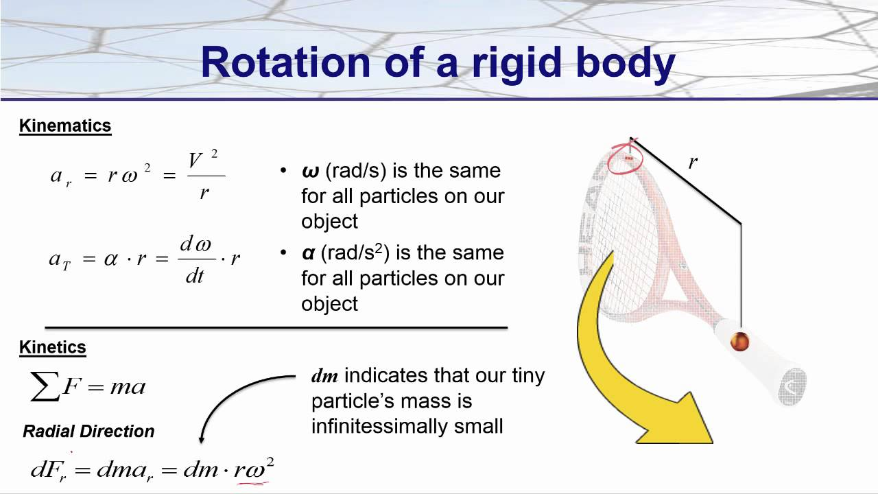dynamics of rigid bodies Below are selected topics from rigid-body dynamics, a subtopic of classical mechanics involving the use of newton's laws of motion to solve for the motion of rigid bodies moving in 1d, 2d, or 3d spaceb11 we may think of a rigid body as a distributed mass, that is, a mass that has length, area.