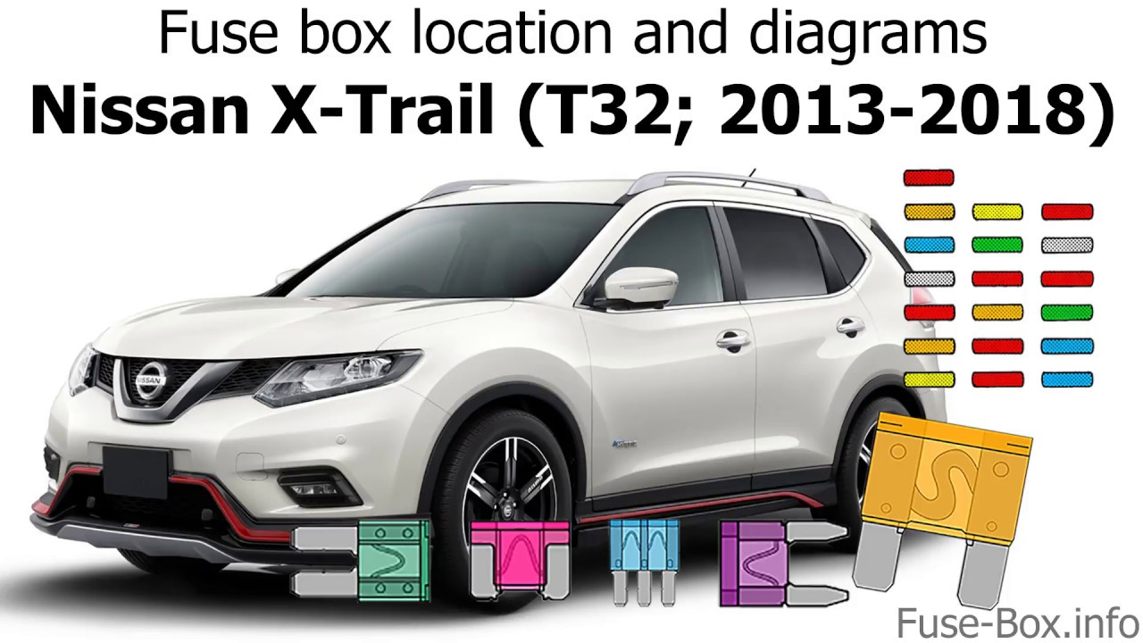 fuse box location and diagrams: nissan x-trail (t32; 2013-2018 ... 2014 nissan rogue fuse box location  youtube