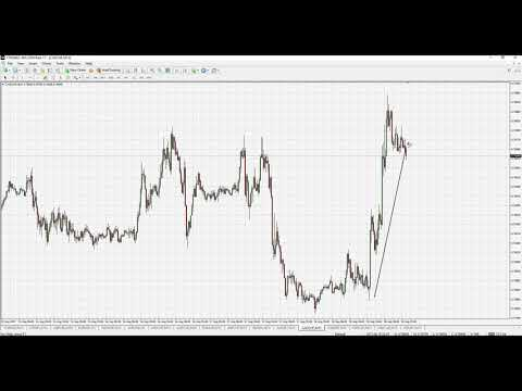 tutorial video opțiuni binare de tranzacționare