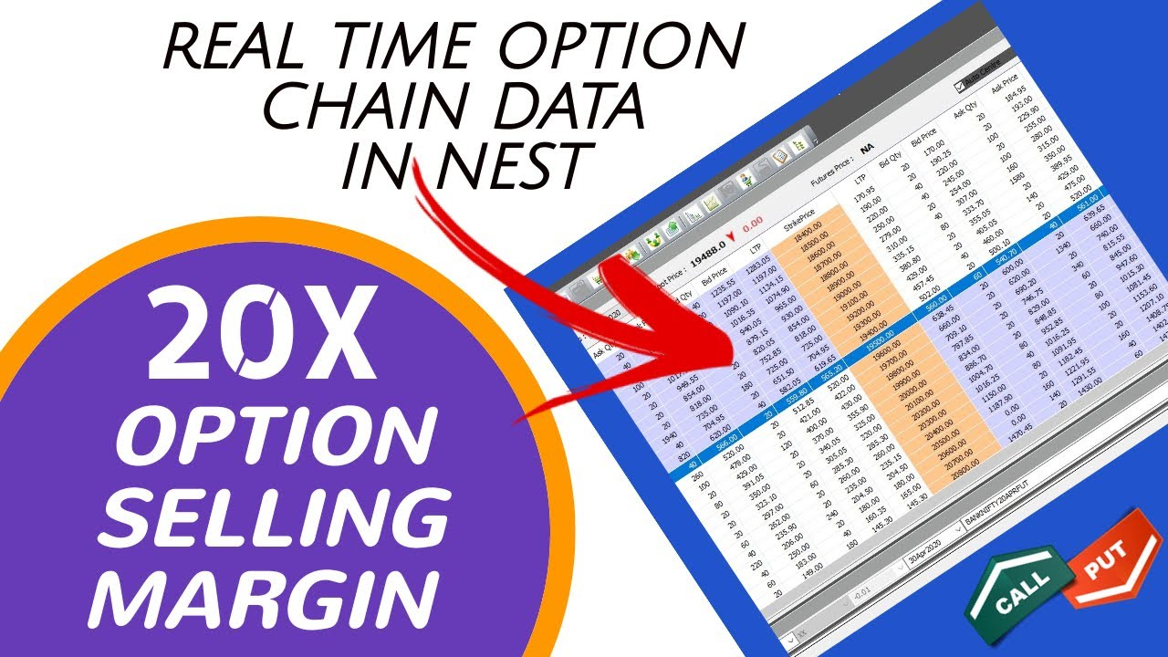 Option Chain Analysis In NEST Trader | Nifty Option Chain | Bank Nifty Option Chain