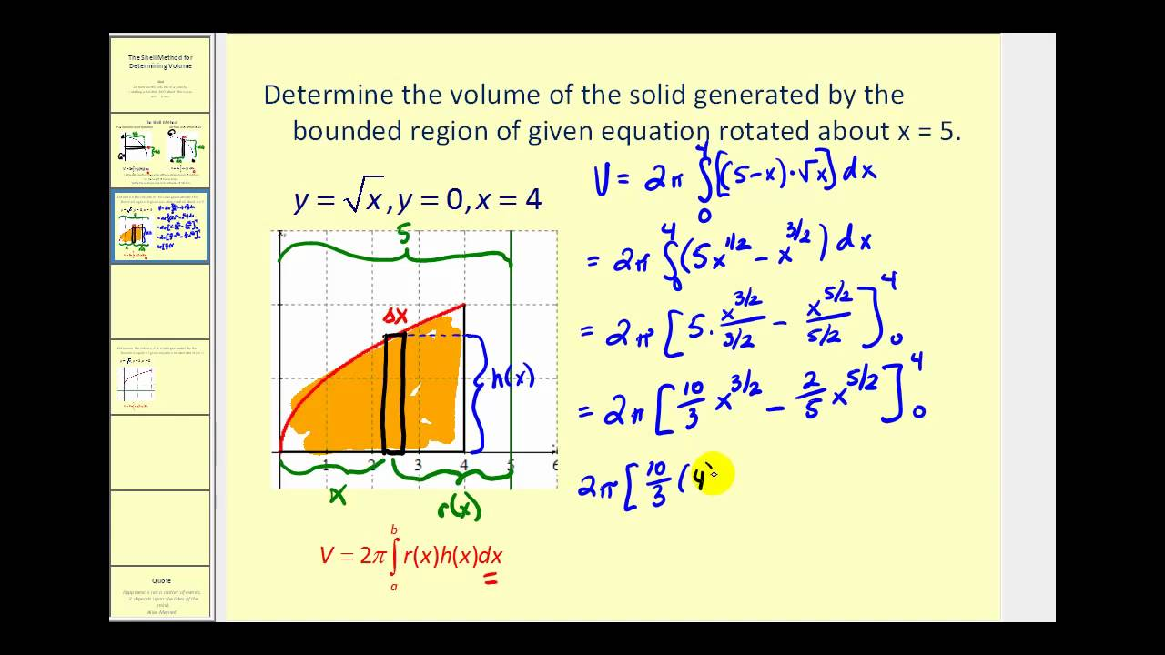 Volume Of Revolution  The Shell Method Not About X Or Y Axis