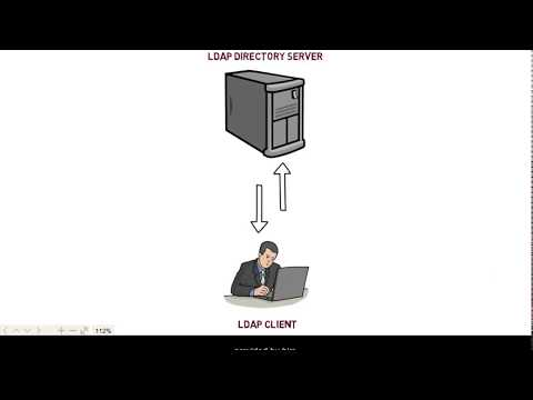 What is ldap authentication