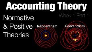 Accounting Theory - Week 1 Part 1/2