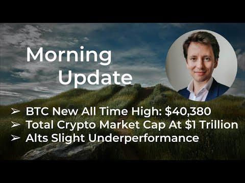 Daily Update –Macro + Crypto Markets –Jan 8th, 2021