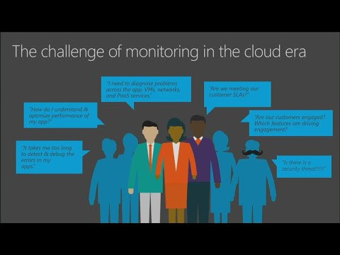 Gain full-stack insights into your hybrid IT environment and take action with Azure solutions
