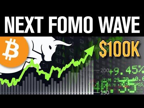 Will The Next FOMO Wave Take Bitcoin To $100,000? Bullish!