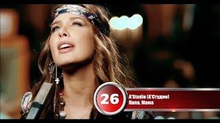 Хит-парад недели 20 ноября - 27 ноября 2017 | 50 лучших песен Русского Радио