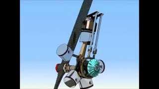 moteur étoile simulation avec un cylindre