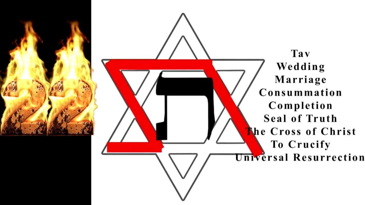 Symbols hexagram star of david 6 pointed star and the hebrew symbols hexagram star of david 6 pointed star and the hebrew youtube biocorpaavc Image collections