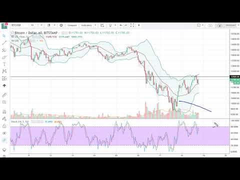 Bitcoin (BTC/USD) Technical Analysis, January 19, 2018 by FXEmpire.com