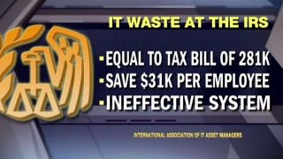 IRS spending equal to taxes of 281K Americans