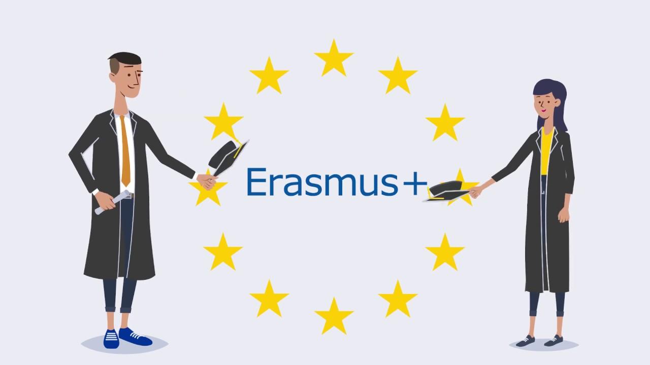 Youtube Video: Erasmus+ Programmübersicht #kurzerklärt