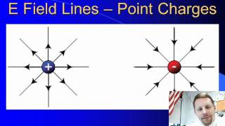 High School Physics - Electric Fields