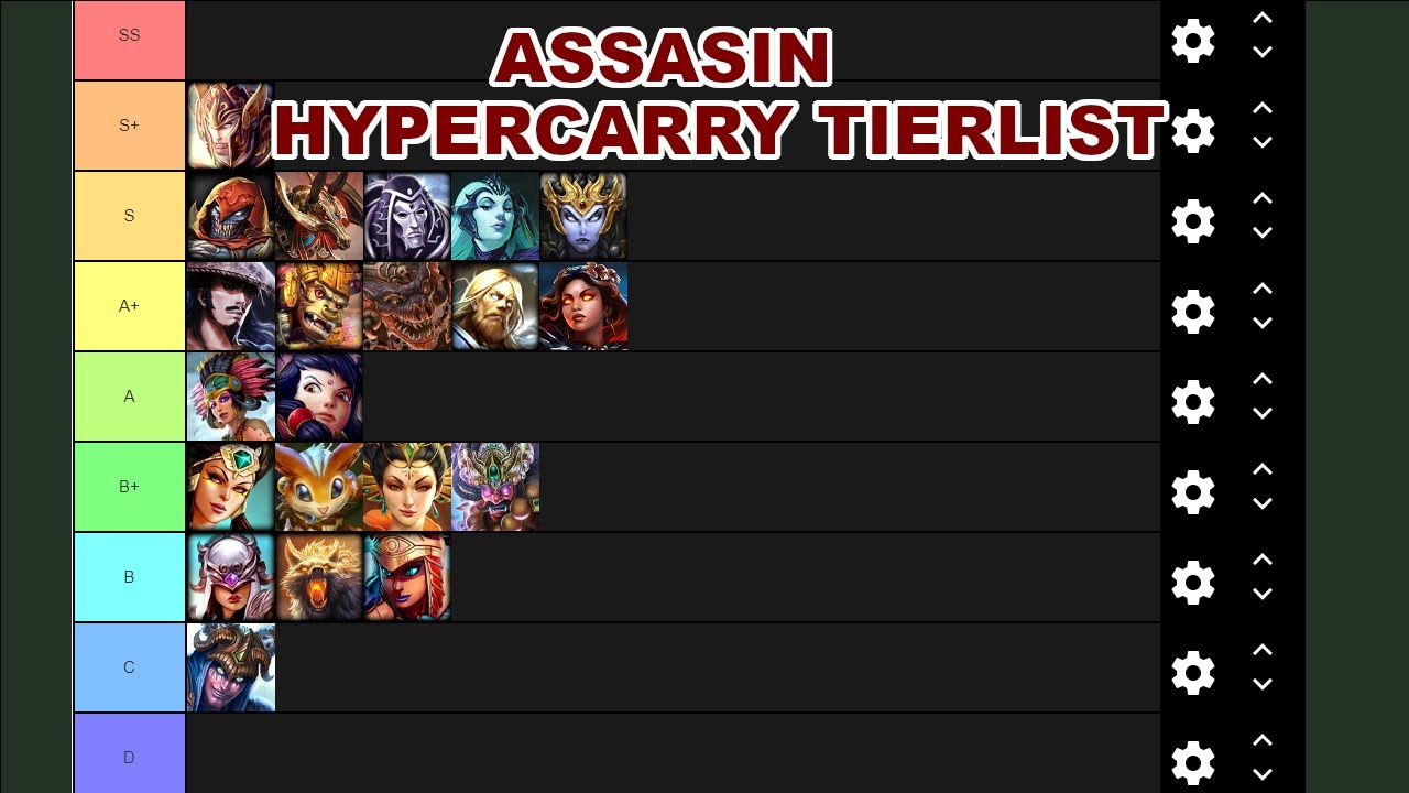JUNGLE TIER LIST (ASSASSINS ONLY)