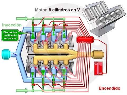 ASÍ FUNCIONA EL AUTOMÓVIL (I) - 1.12 Alimentación y encendido del motor de gasolina (13/22)