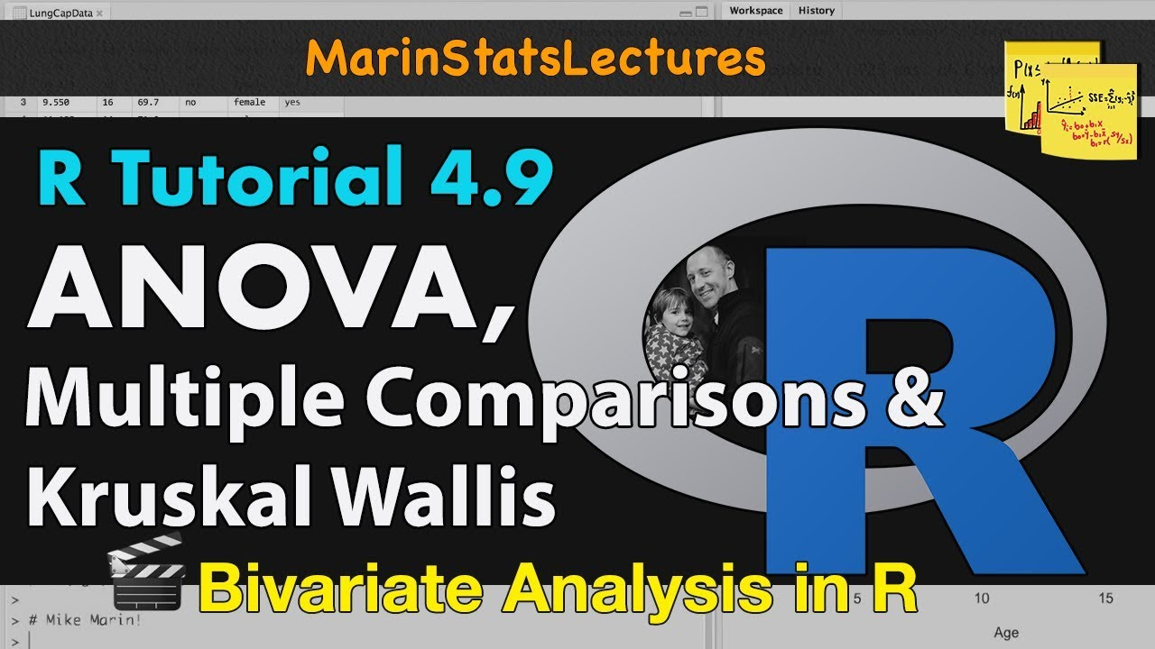 ANOVA, ANOVA Multiple Comparisons & Kruskal Wallis in R | R Tutorial 4 9 |  MarinStatsLectures|