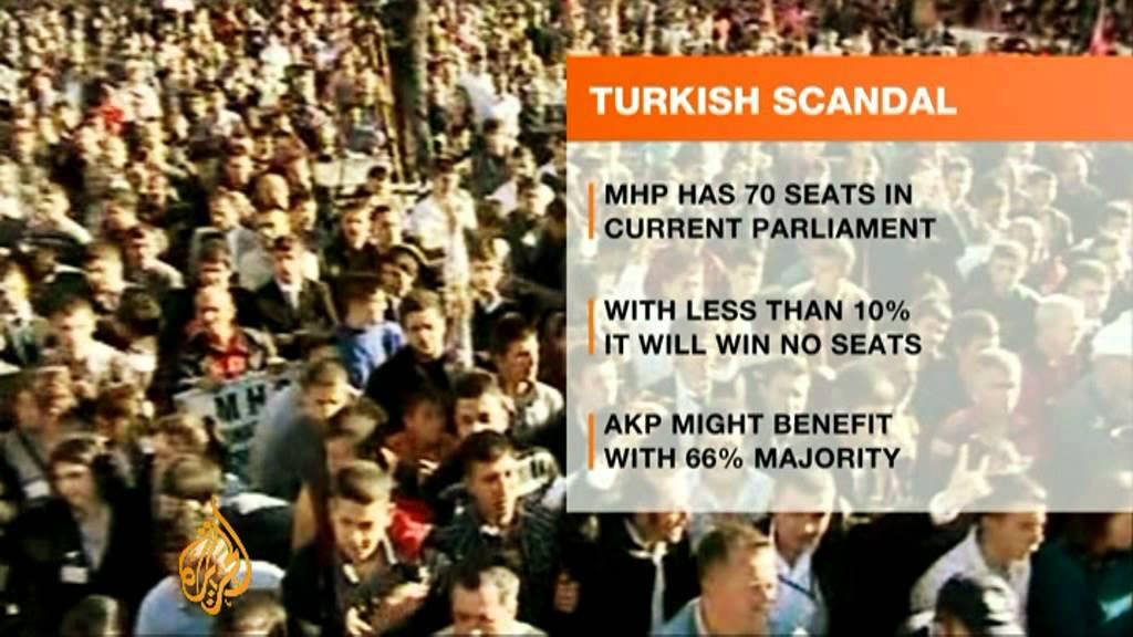 Turkey Sex Scandal
