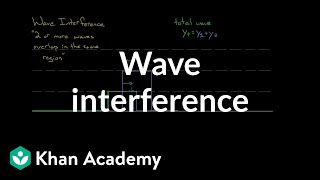 Wave interference | Mechanical waves and sound | Physics | Khan Academy