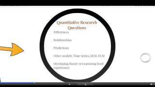 choose your topic research questions develop a hypothesis