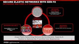 Deploying SDN Fx Fabric Connect into existing networks