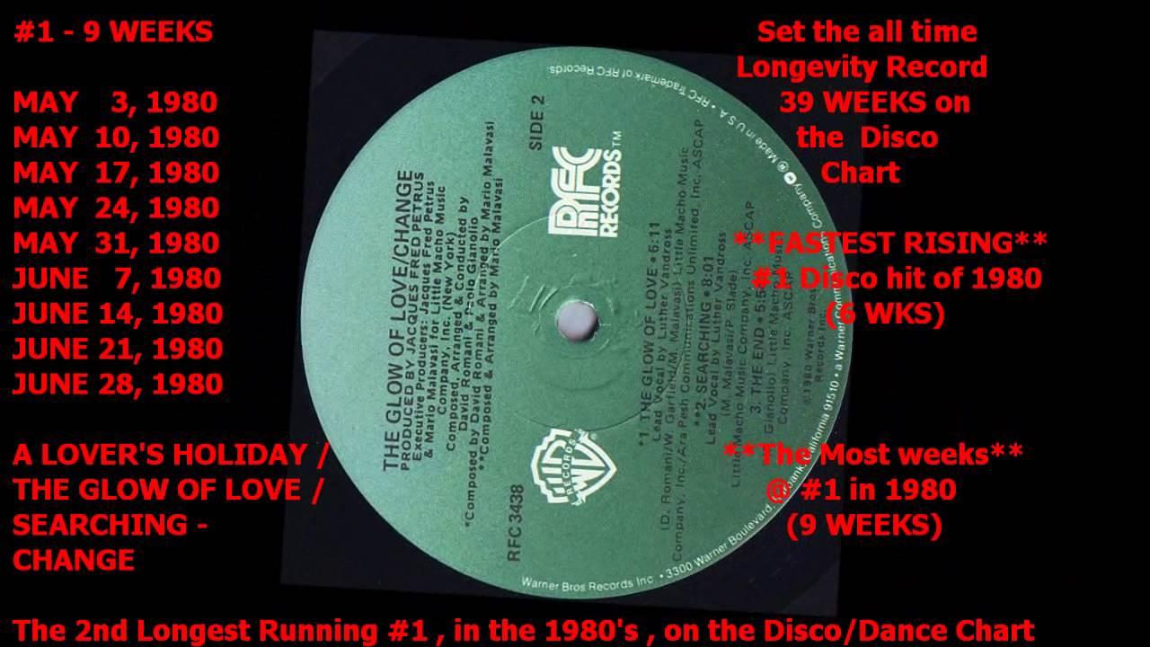 Billboard 1 DISCO HITS OF 1980