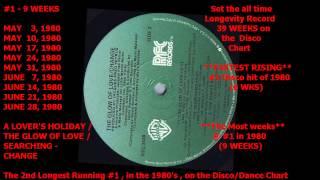 Billboard #1 Disco Hits Of 1980
