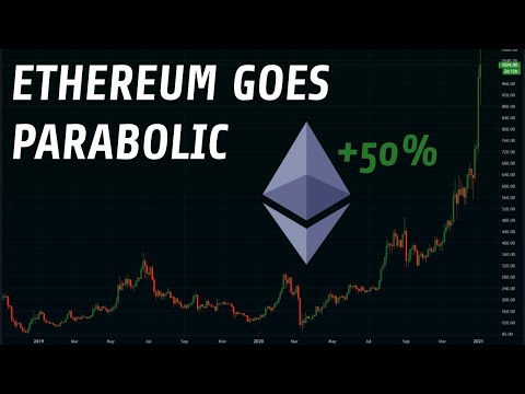 "Bitcoin & Ethereum Go ""Parabolic"" 