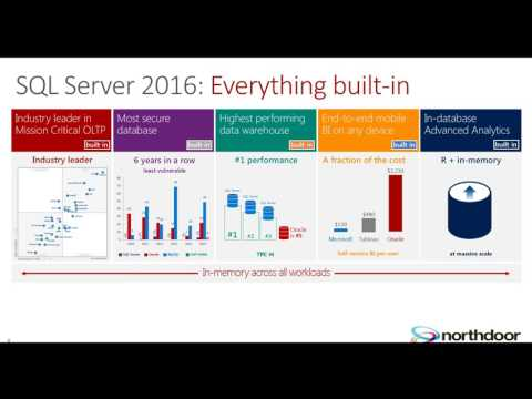 SQL Server 2016 - Features Overview & Licensing Webinar
