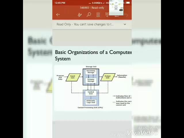 Block Diagram Youtube | Wiring Diagram