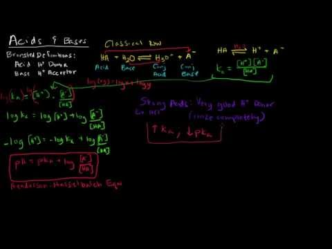 acids,-bases,-and-the-henderson-hasselbalch-equation-(part-1-of-3)
