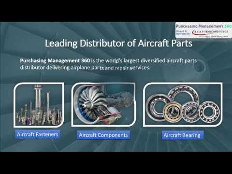 Leading Distributor of Aircraft Parts and Components in USA