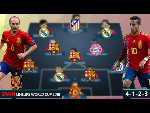 SPAIN DREAM TEAM & POTENTIAL LINEUPS FIFA WORLD CUP 2018 RUSSIA | Ft. ASENSIO, RAMOS, INIESTA...