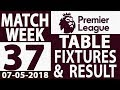 ENGLISH PREMIER LEAGUE Matchweek 37 : Results, Goals , Point Tables | (07/05/2018)