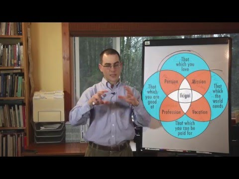 Ikigai & Right Livelihood - do what you love, are good at, is needed, and you get paid for