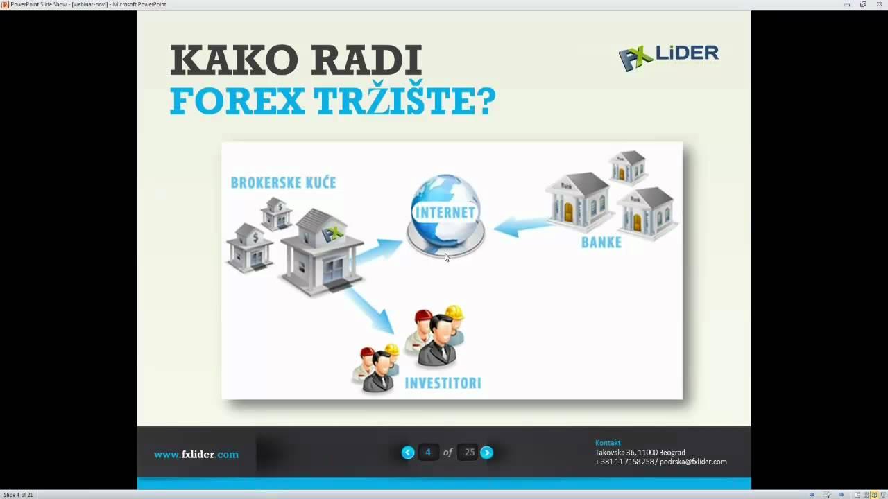 Forex trgovanje srbija