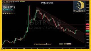 Soner KAYA ile Piyasaya Bakış  07/12/2018